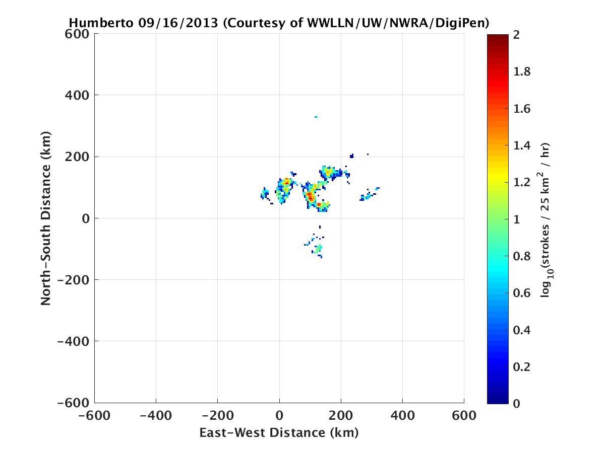 Lightning Density Plot