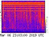 Yakutsk spectro